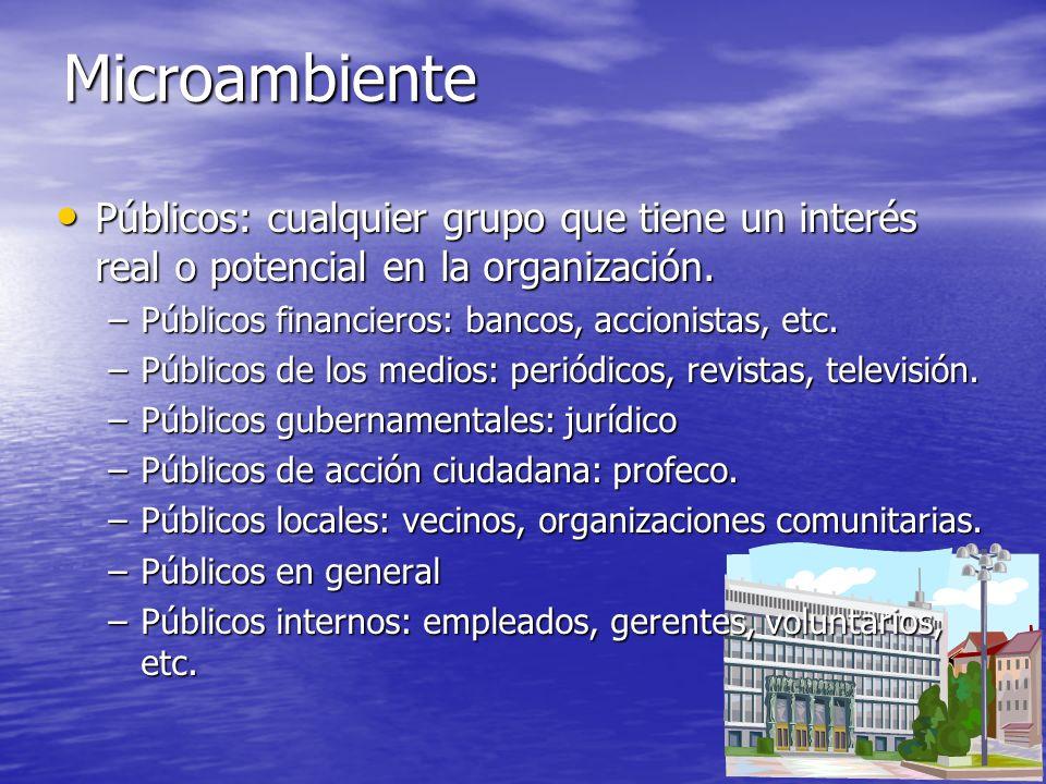Microambiente Públicos: cualquier grupo que tiene un interés real o potencial en la organización. Públicos: cualquier grupo que tiene un interés real