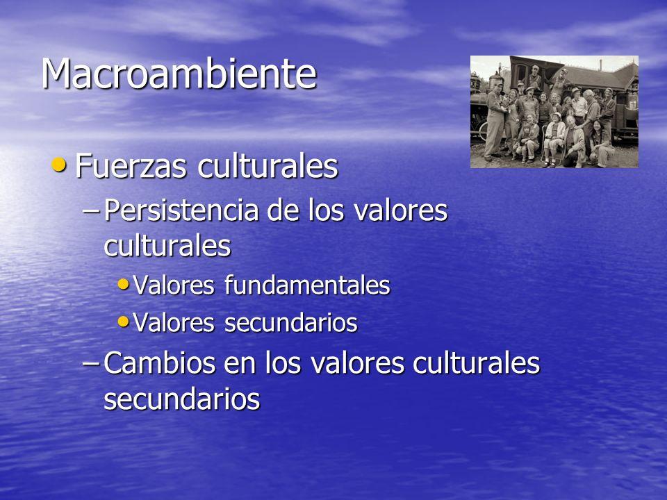 Macroambiente Fuerzas culturales Fuerzas culturales –Persistencia de los valores culturales Valores fundamentales Valores fundamentales Valores secund
