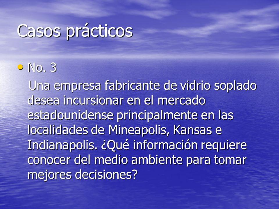 Casos prácticos No. 3 No. 3 Una empresa fabricante de vidrio soplado desea incursionar en el mercado estadounidense principalmente en las localidades