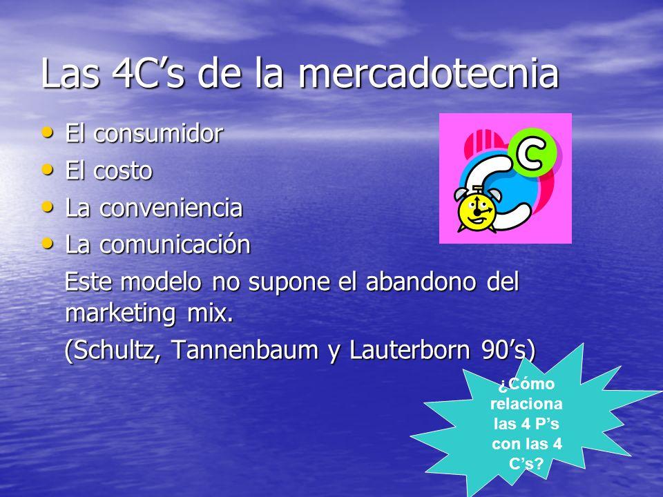 De las cuatro P A LAS cuatro C Visión Product driven Visión Market driven Producto Precio Plaza Promoción Consumidor (solución al cliente) Costo Conveniencia Comunicación
