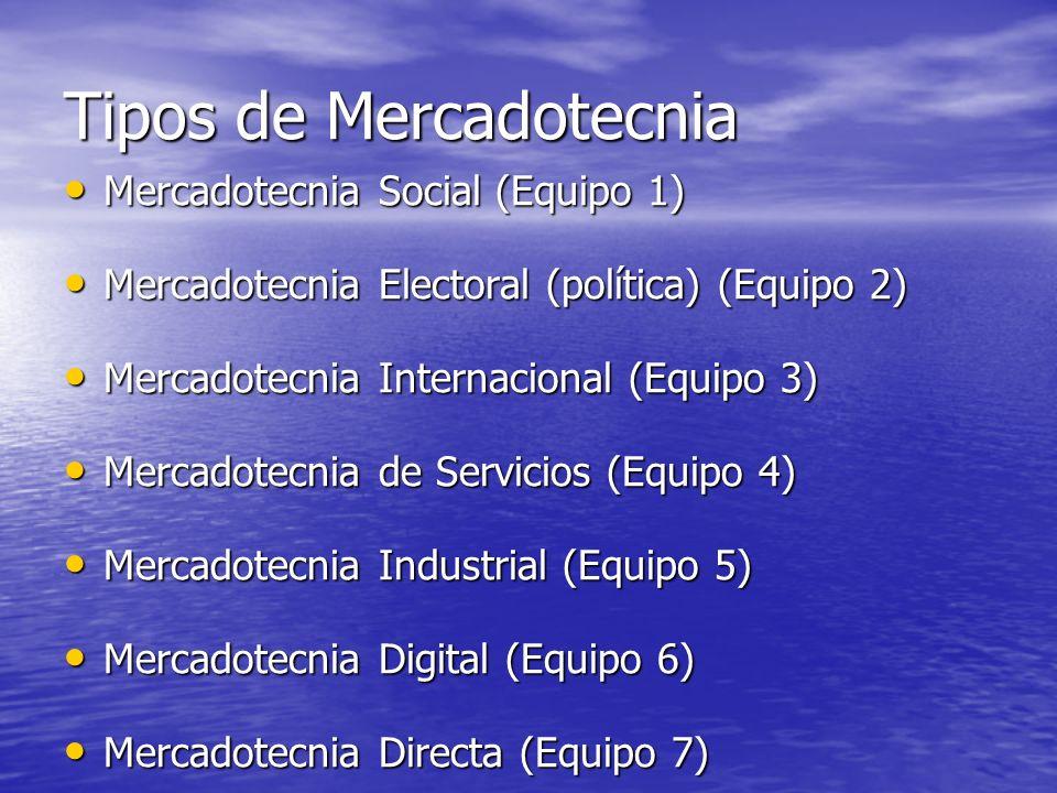 Tipos de Mercadotecnia Mercadotecnia Social (Equipo 1) Mercadotecnia Social (Equipo 1) Mercadotecnia Electoral (política) (Equipo 2) Mercadotecnia Ele