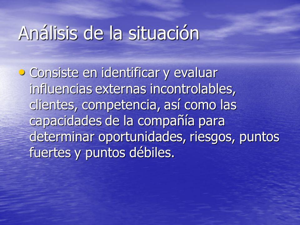 Análisis de la situación Consiste en identificar y evaluar influencias externas incontrolables, clientes, competencia, así como las capacidades de la