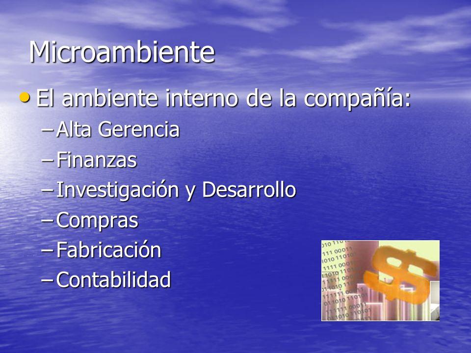 Microambiente El ambiente interno de la compañía: El ambiente interno de la compañía: –Alta Gerencia –Finanzas –Investigación y Desarrollo –Compras –F