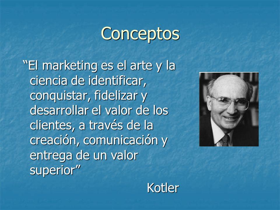 Conceptos El marketing es el arte y la ciencia de identificar, conquistar, fidelizar y desarrollar el valor de los clientes, a través de la creación,
