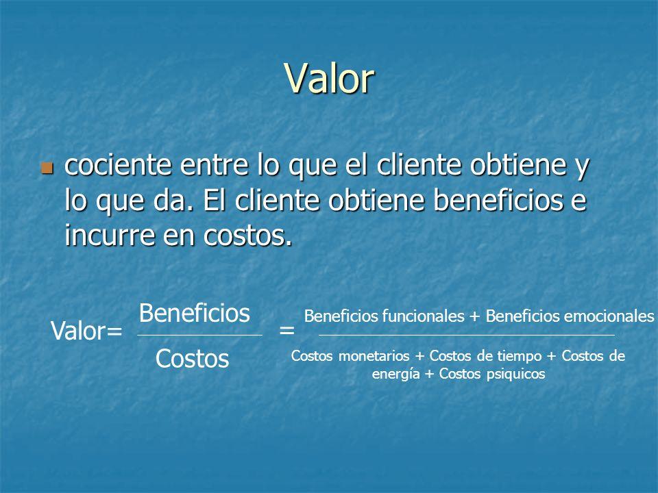 Valor cociente entre lo que el cliente obtiene y lo que da. El cliente obtiene beneficios e incurre en costos. cociente entre lo que el cliente obtien