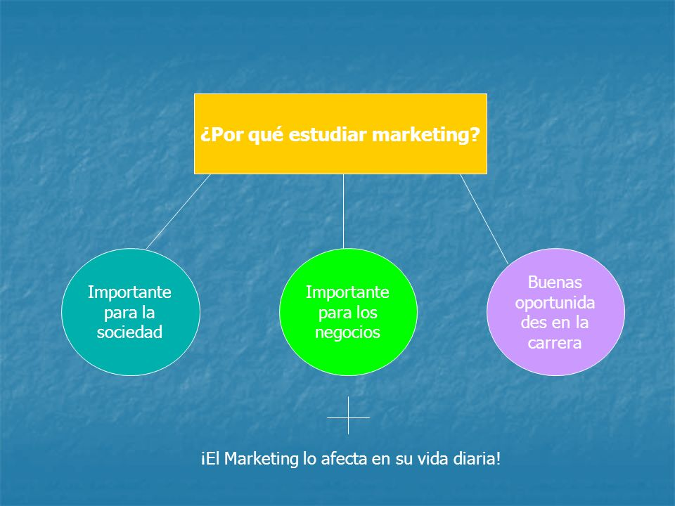 ¿Por qué estudiar marketing.