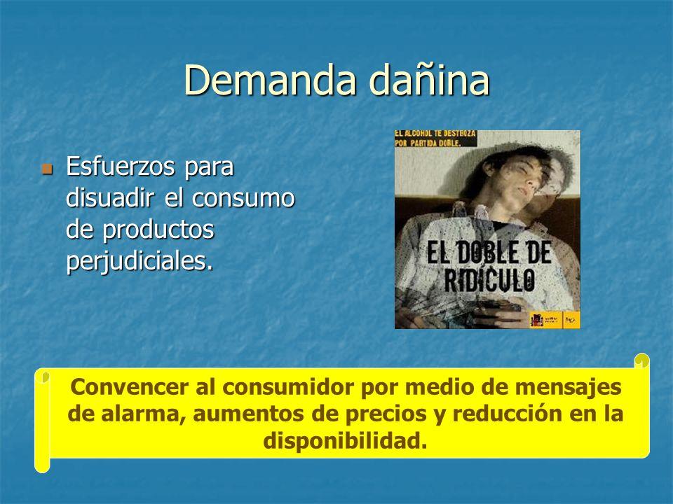 Demanda dañina Esfuerzos para disuadir el consumo de productos perjudiciales. Esfuerzos para disuadir el consumo de productos perjudiciales. Convencer