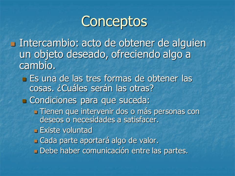 Conceptos Intercambio: acto de obtener de alguien un objeto deseado, ofreciendo algo a cambio. Intercambio: acto de obtener de alguien un objeto desea