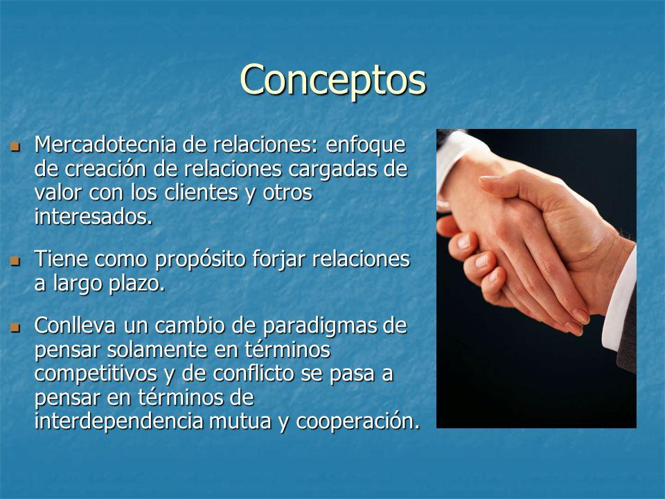 Conceptos Mercadotecnia de relaciones: enfoque de creación de relaciones cargadas de valor con los clientes y otros interesados. Mercadotecnia de rela
