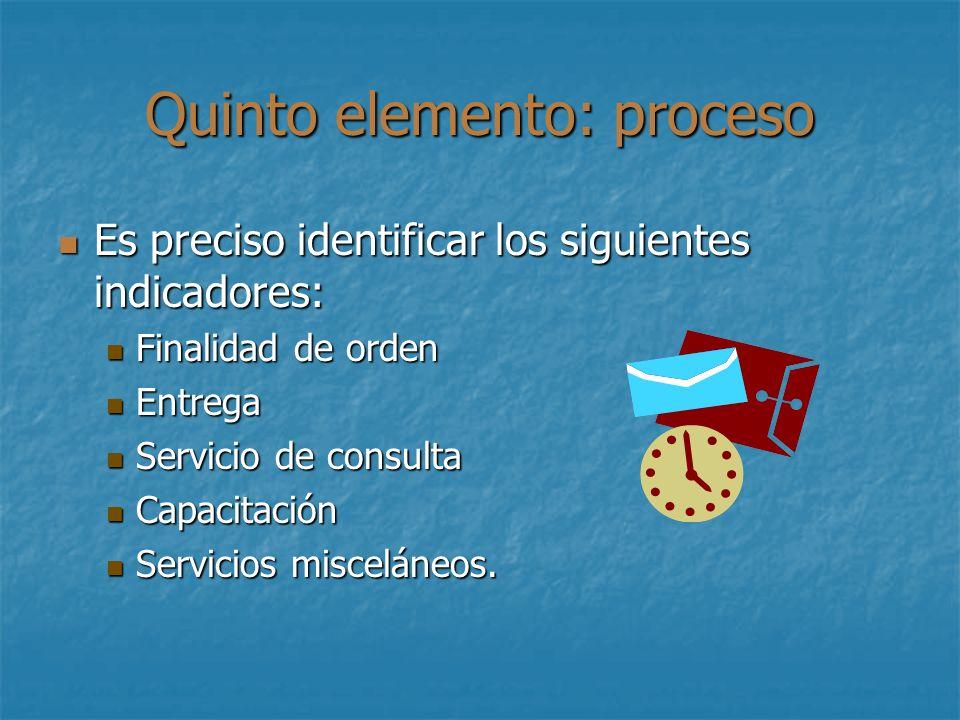 Quinto elemento: proceso Es preciso identificar los siguientes indicadores: Es preciso identificar los siguientes indicadores: Finalidad de orden Fina