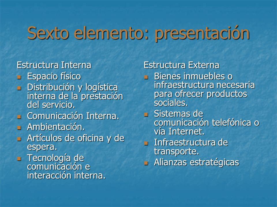 Sexto elemento: presentación Estructura Interna Espacio físico Espacio físico Distribución y logística interna de la prestación del servicio. Distribu