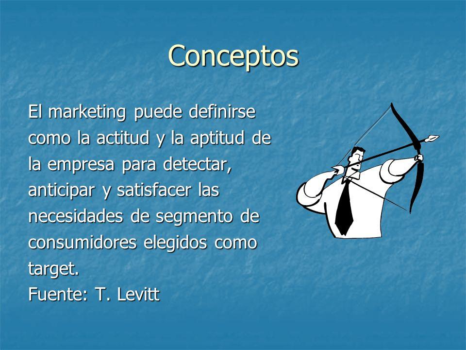 Conceptos El marketing puede definirse como la actitud y la aptitud de la empresa para detectar, anticipar y satisfacer las necesidades de segmento de