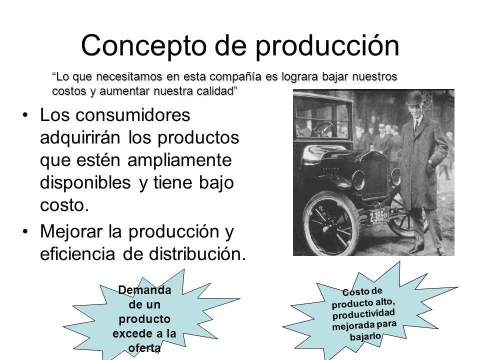 Concepto de producción Los consumidores adquirirán los productos que estén ampliamente disponibles y tiene bajo costo. Mejorar la producción y eficien