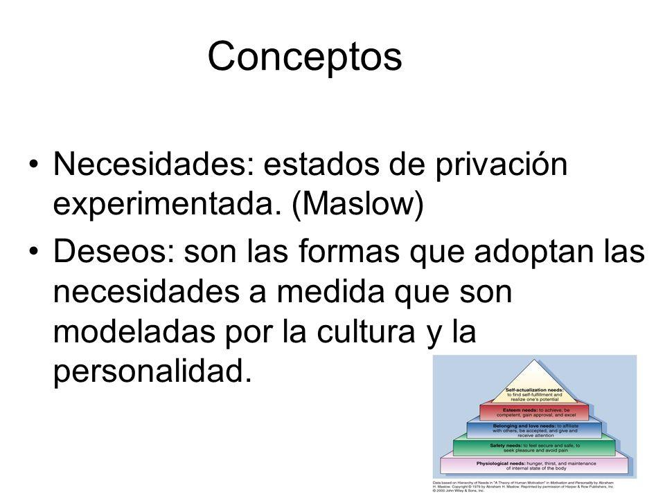 Conceptos Necesidades: estados de privación experimentada. (Maslow) Deseos: son las formas que adoptan las necesidades a medida que son modeladas por