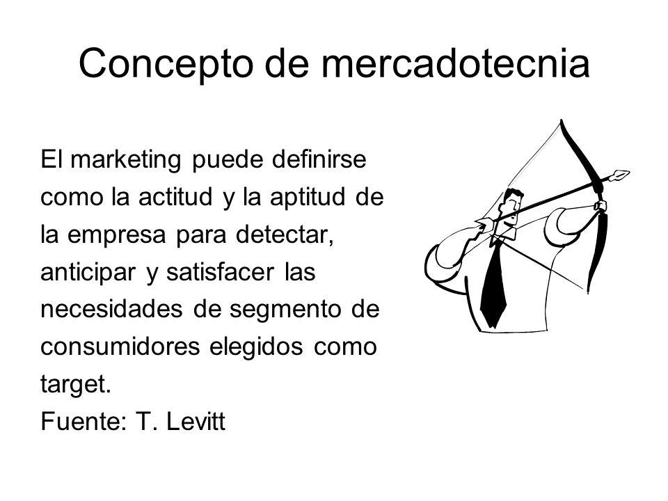 Concepto de mercadotecnia El marketing es el arte y la ciencia de identificar, conquistar, fidelizar y desarrollar el valor de los clientes, a través de la creación, comunicación y entrega de un valor superior Kotler