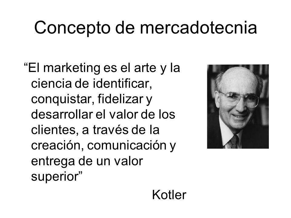 Concepto de mercadotecnia Es una función organizacional y una serie de procesos para crear, comunicar y entregar valor al cliente y para administrar relaciones con los clientes de manera que satisfagan las metas individuales y las de la empresa AMA (2008).