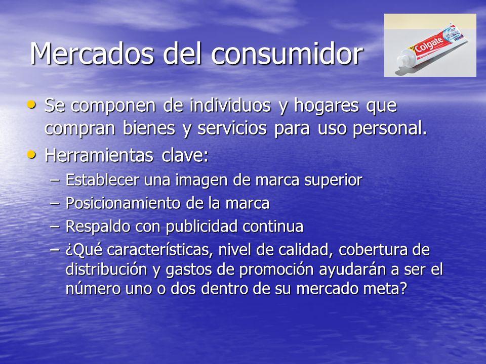 Mercados del consumidor Se componen de individuos y hogares que compran bienes y servicios para uso personal. Se componen de individuos y hogares que