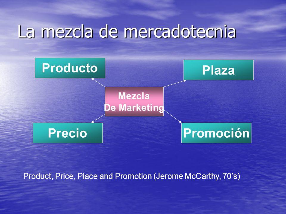La mezcla de mercadotecnia Producto Precio Plaza Promoción Mezcla De Marketing Product, Price, Place and Promotion (Jerome McCarthy, 70s)