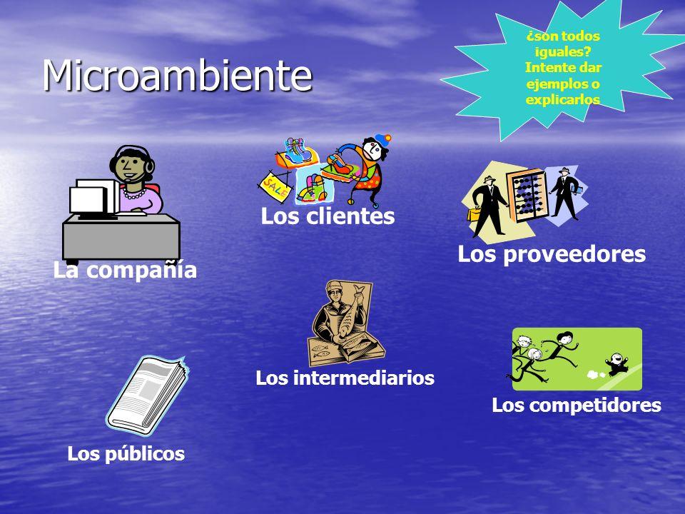 Microambiente La compañía Los proveedores Los intermediarios Los clientes Los competidores Los públicos ¿son todos iguales? Intente dar ejemplos o exp