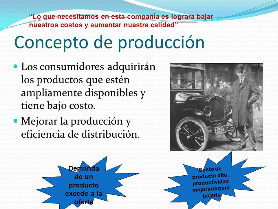 Concepto de producto Los consumidores favorecerán los productos que ofrecen un calidad y un desempeño superiores.