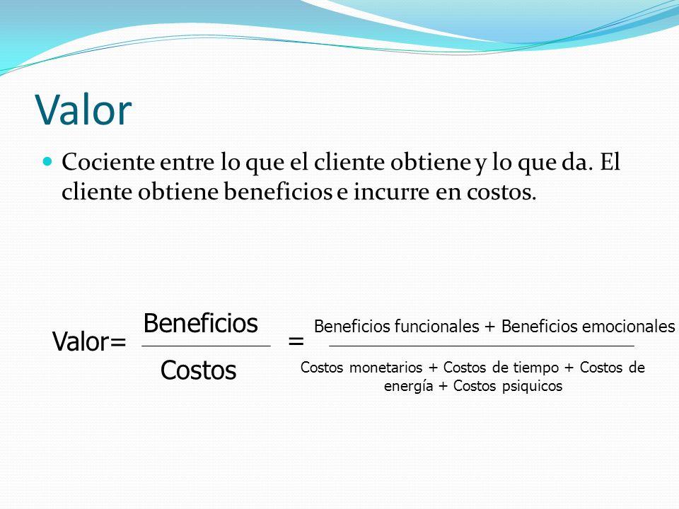 Valor Cociente entre lo que el cliente obtiene y lo que da. El cliente obtiene beneficios e incurre en costos. Valor= Beneficios Costos = Beneficios f