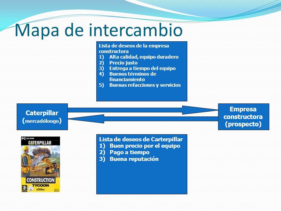Lectura de 80 conceptos esenciales de la mercadotecnia Lea de manera individual el concepto que se le ha entregado.