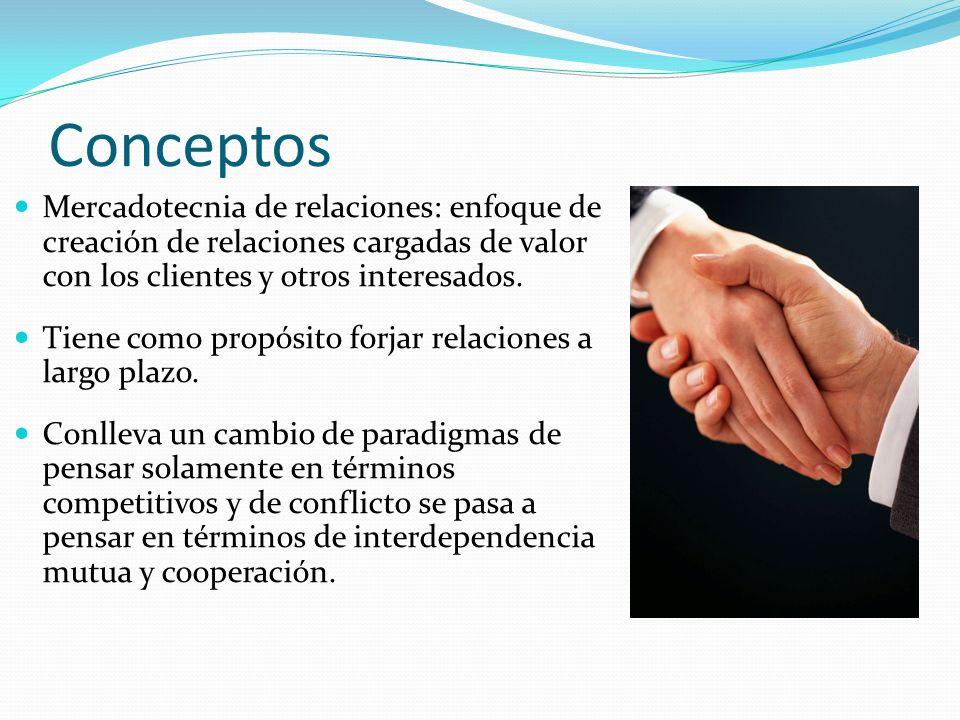 Conceptos Mercadotecnia de relaciones: enfoque de creación de relaciones cargadas de valor con los clientes y otros interesados. Tiene como propósito
