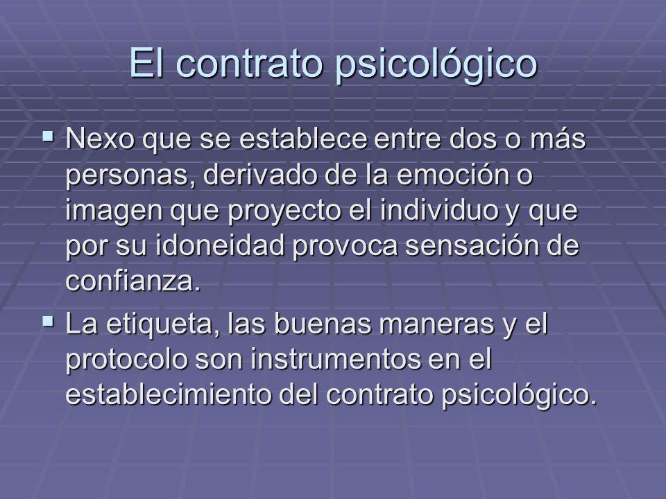 El contrato psicológico Nexo que se establece entre dos o más personas, derivado de la emoción o imagen que proyecto el individuo y que por su idoneid
