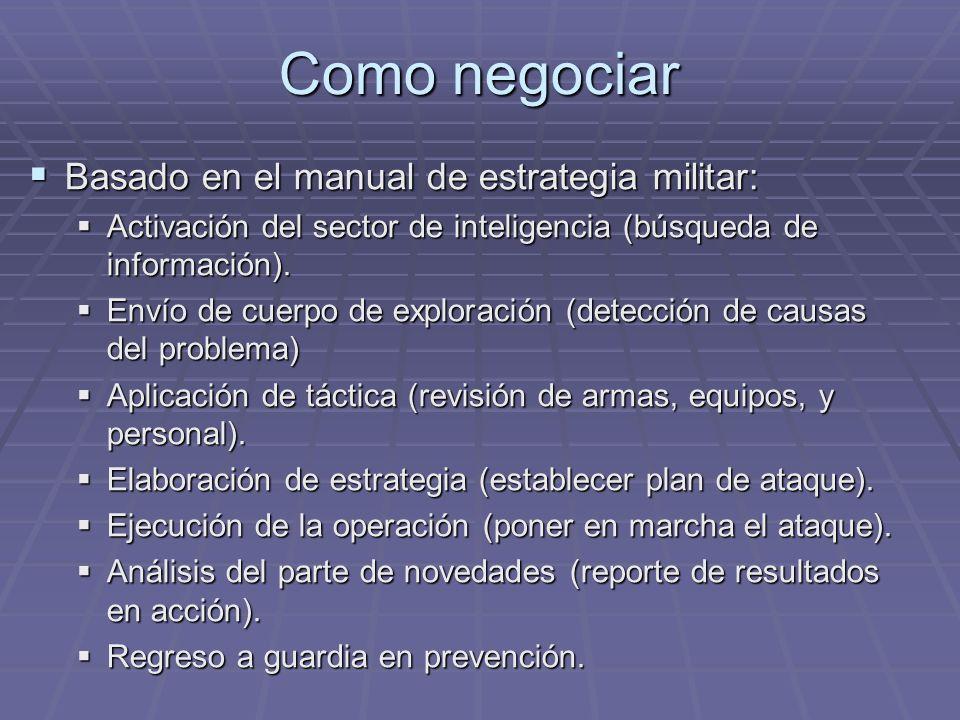 Como negociar Basado en el manual de estrategia militar: Basado en el manual de estrategia militar: Activación del sector de inteligencia (búsqueda de