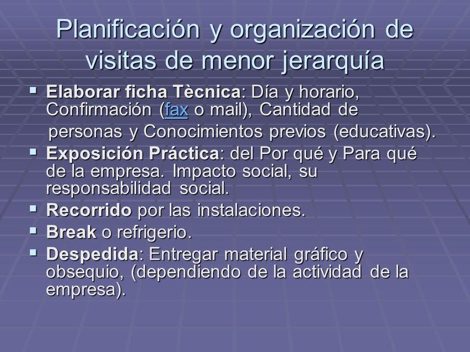 Planificación y organización de visitas de menor jerarquía Elaborar ficha Tècnica: Día y horario, Confirmación (fax o mail), Cantidad de Elaborar fich