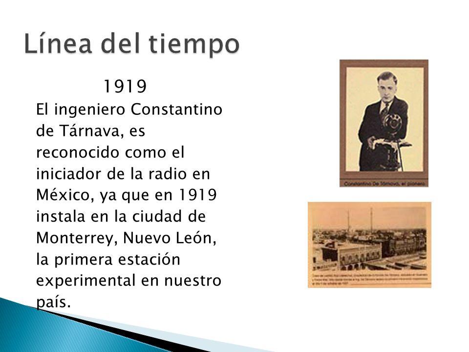 1899 Guillermo Marconi usa su radio inalámbrico por primera vez para narrar la carrera de Copa de las Américas.