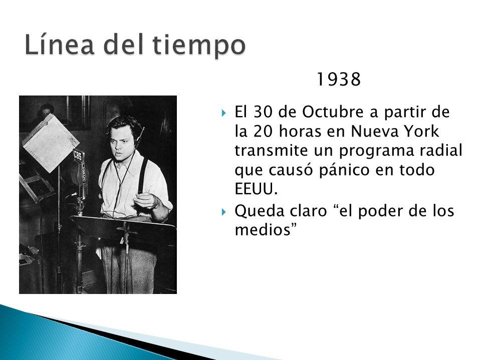 1936 El ingeniero Edwin H. Armstrong tras trabajar más de diez años para eliminar la estática en las transmisiones radiofónicas, solicita permiso para