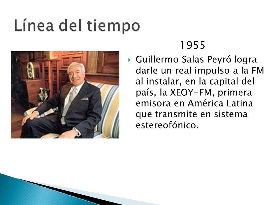 1954 Aquiles Calderón Marchena fue el iniciador de la radio en nuestro Estado. El 7 de agosto XEVT inicia transmisiones.