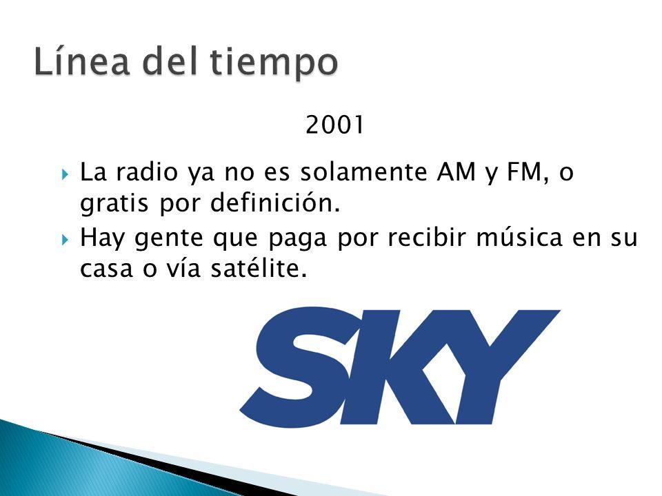 1955 Guillermo Salas Peyró logra darle un real impulso a la FM al instalar, en la capital del país, la XEOY-FM, primera emisora en América Latina que