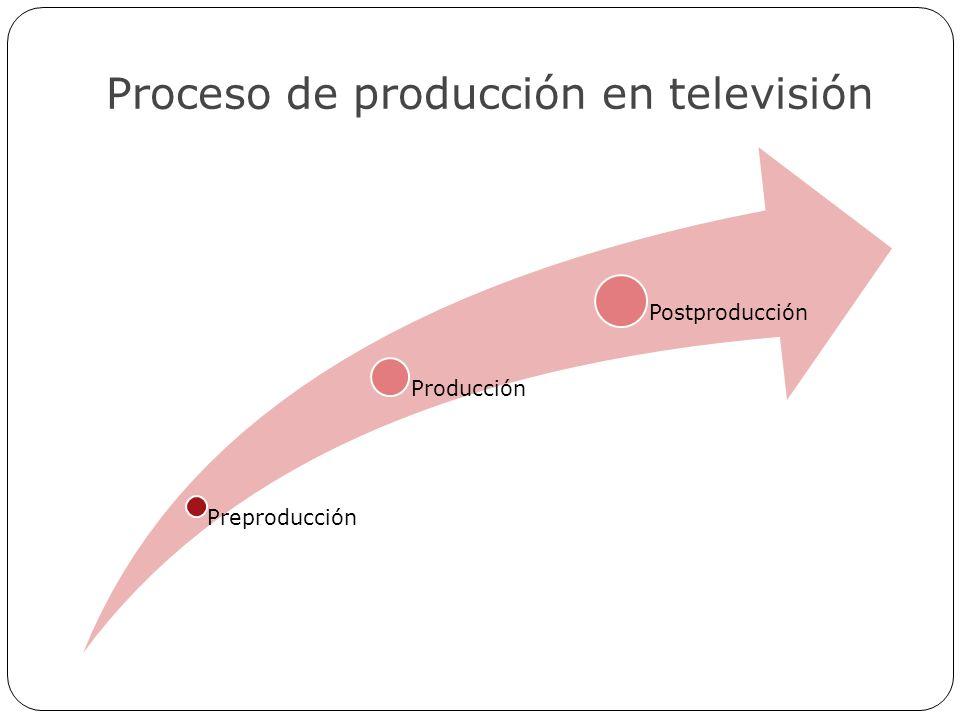 Proceso de producción en televisión Preproducción Producción Postproducción