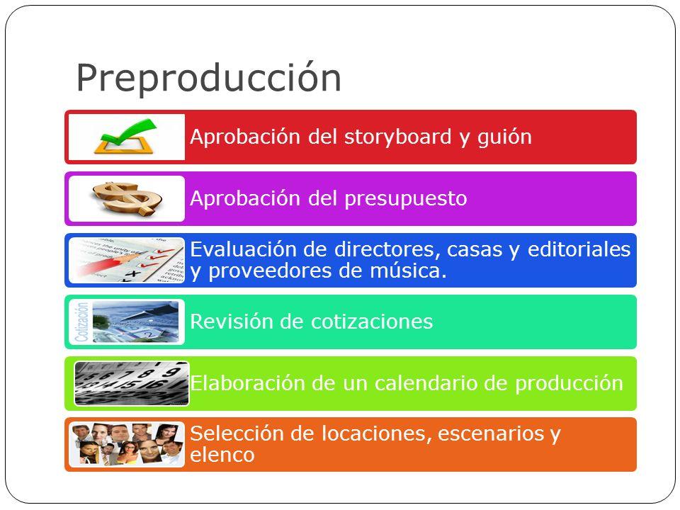 Preproducción Aprobación del storyboard y guión Aprobación del presupuesto Evaluación de directores, casas y editoriales y proveedores de música. Revi