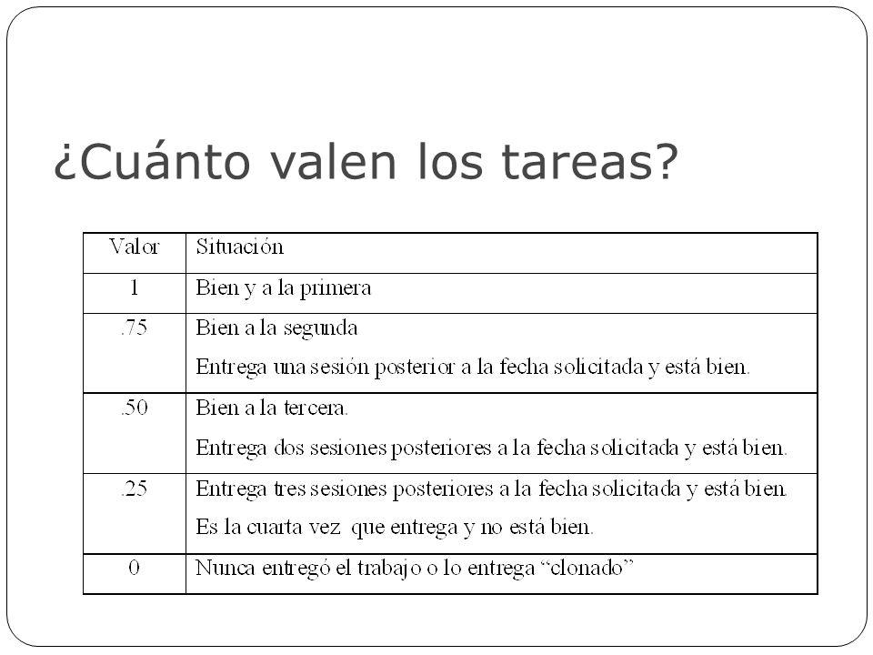 Acerca de los trabajos en clases Portada (en equipos deberá escribir los nombres en orden alfabético.