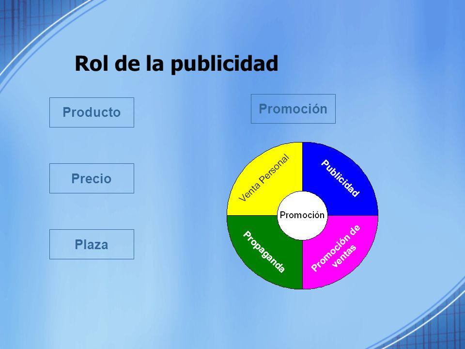 Rol de la publicidad Producto Precio Plaza Promoción