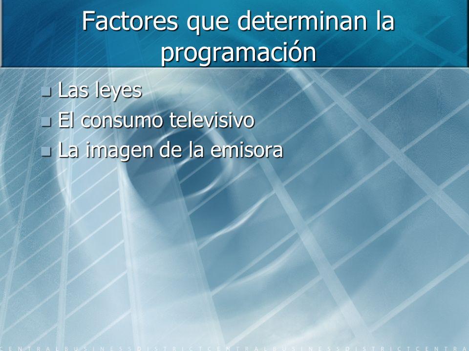 Factores que determinan la programación Las leyes Las leyes El consumo televisivo El consumo televisivo La imagen de la emisora La imagen de la emisora