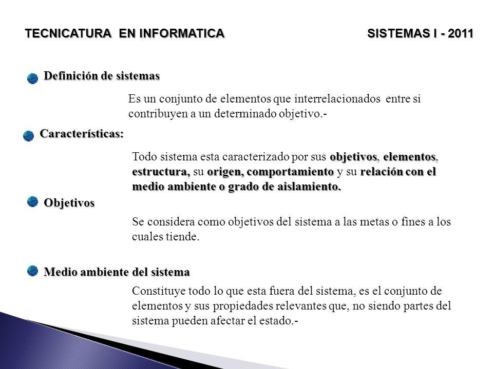 TECNICATURA EN INFORMATICA SISTEMAS I - 2011 PROPIEDADES DE LA ESTRUCTURA JERARQUICA Composición y casi descomposición Podemos distinguir interacciones entre los subsistemas de un sistema y dentro de los subsistemas entre los elementos del sistema.- ejemplo la interacción entre los miembros de diferentes departamentos Fragmentación Mide el grado de participación de las tareas para formar las subtareas de mas bajo nivel Fragmentación Mínima Fragmentación Máxima