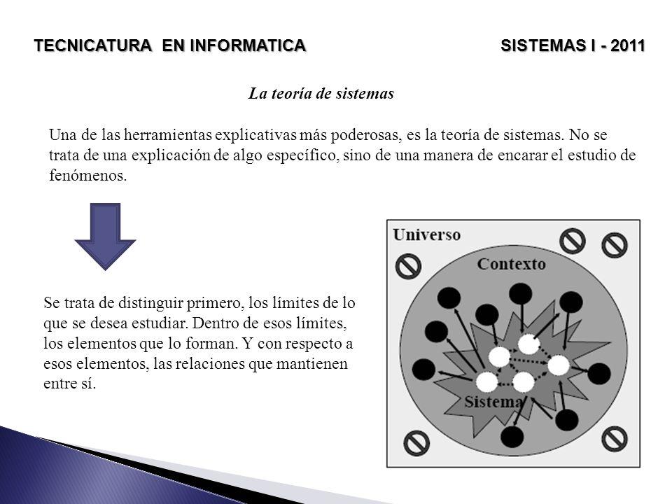 TECNICATURA EN INFORMATICA SISTEMAS I - 2011 frontera:componentes, relaciones, organización función En teoría de sistemas, al límite del todo en estudio se lo llama frontera: los elementos que lo forman son sus componentes, la forman en que interaccionan entre sí son las relaciones, a la estructura que toman esas relaciones se la llama la organización del sistema.
