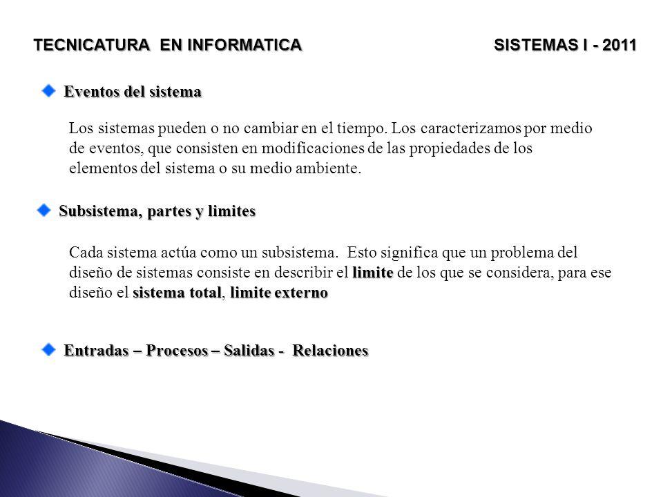 TECNICATURA EN INFORMATICA SISTEMAS I - 2011 ENTRADAS Pueden ser materias, energía, seres humanos o simplemente informacion.