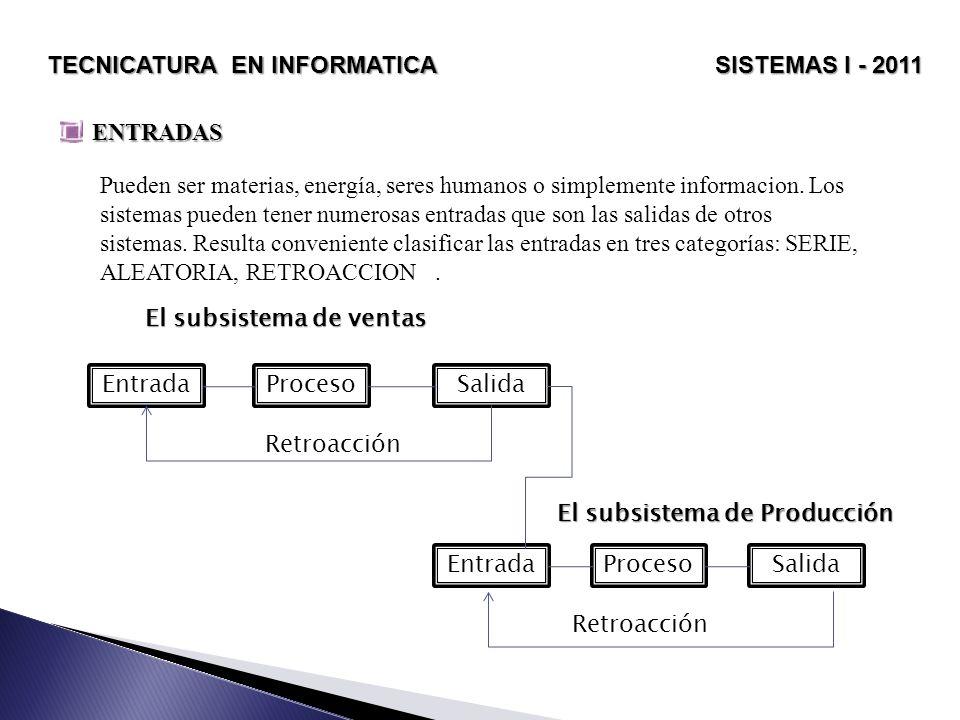 TECNICATURA EN INFORMATICA SISTEMAS I - 2011 IPO IPO IPO IPO IPO PROVEEDORES DISPONIBLES