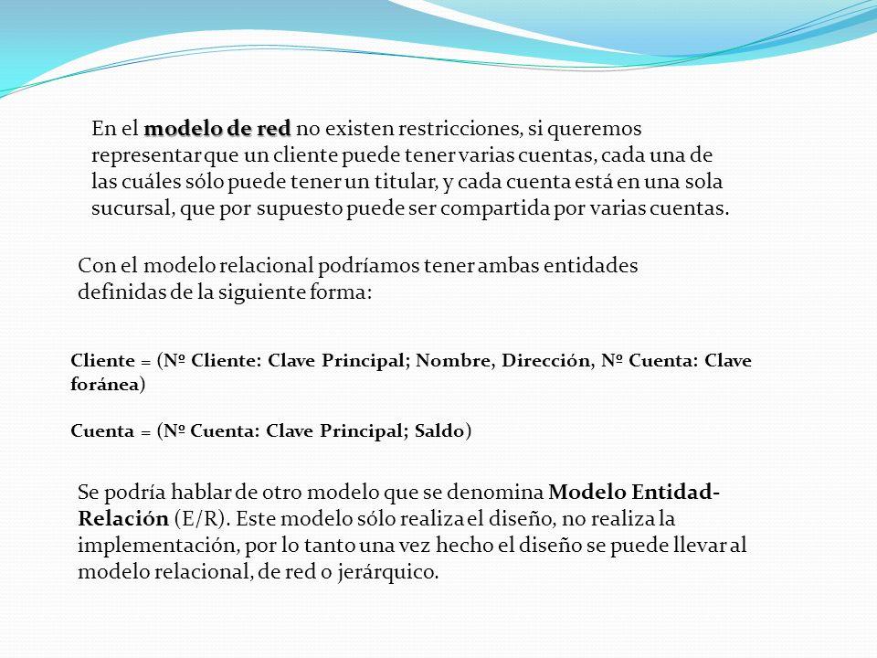 modelo de red En el modelo de red no existen restricciones, si queremos representar que un cliente puede tener varias cuentas, cada una de las cuáles