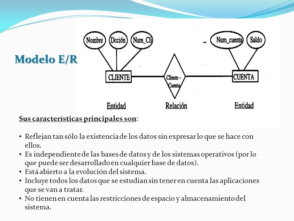 Conceptos del Modelo Entidad-Relación Entidades Son objetos concretos o abstractos que presentan interés para el sistema y sobre los que se recoge información que será representada en un sistema de bases de datos.