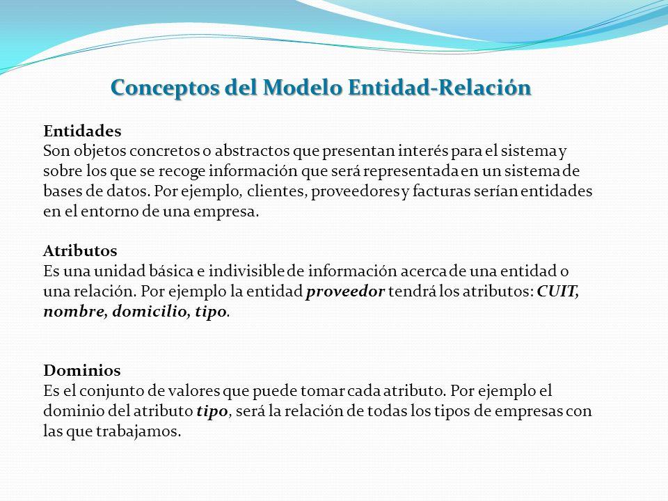 Conceptos del Modelo Entidad-Relación Entidades Son objetos concretos o abstractos que presentan interés para el sistema y sobre los que se recoge inf
