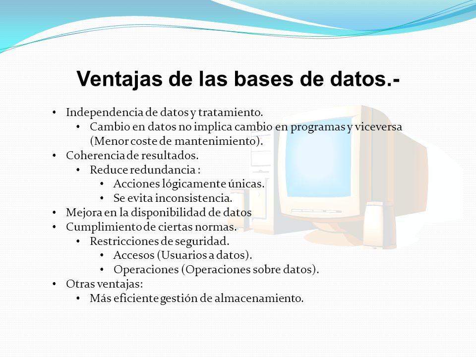 Ventajas de las bases de datos.- Independencia de datos y tratamiento. Cambio en datos no implica cambio en programas y viceversa (Menor coste de mant