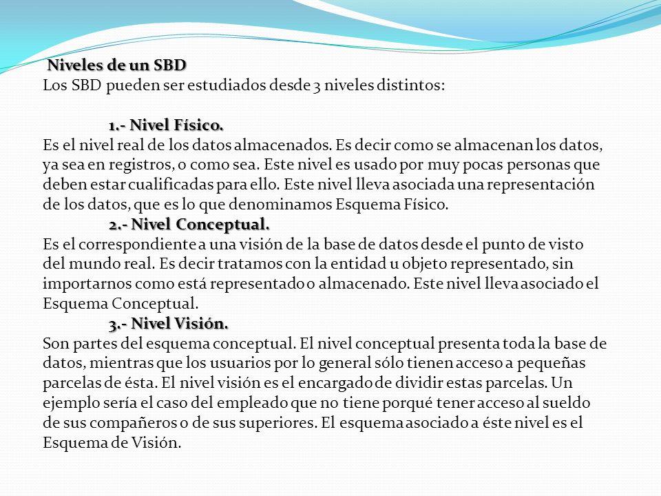 Niveles de un SBD Niveles de un SBD Los SBD pueden ser estudiados desde 3 niveles distintos: 1.- Nivel Físico. 2.- Nivel Conceptual. 3.- Nivel Visión.