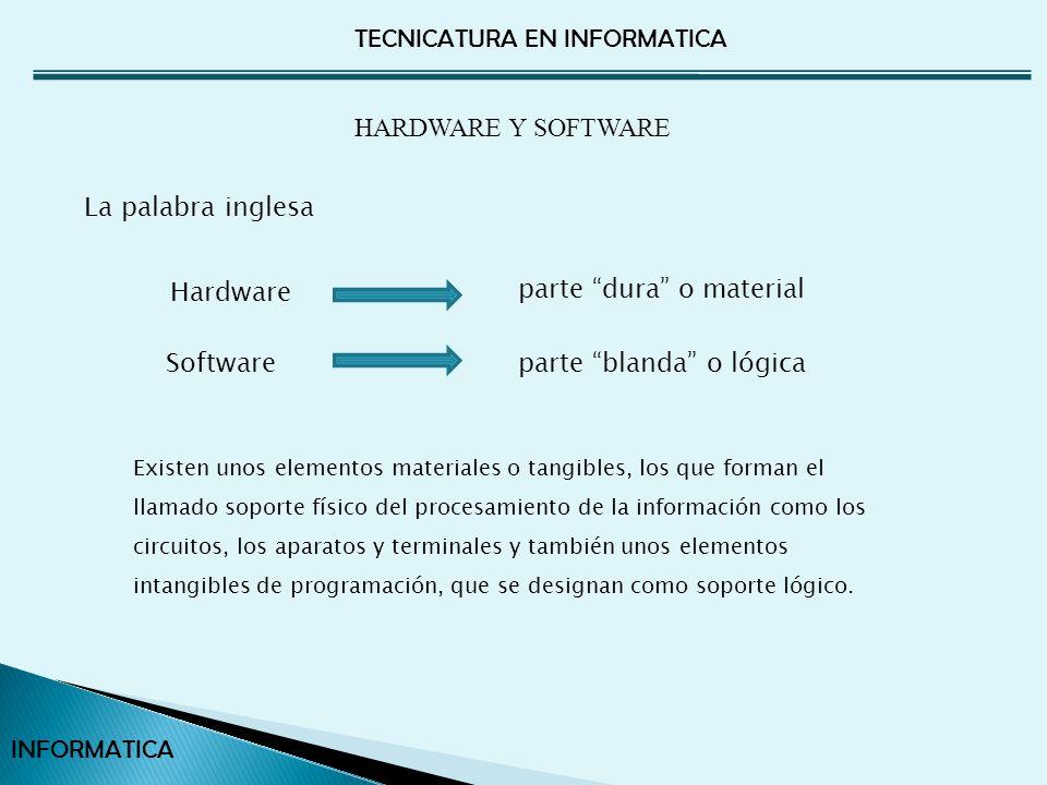 TECNICATURA EN INFORMATICA INFORMATICA Conjunto de Instrucciones de programa de computador que dirige la operación del hardware.