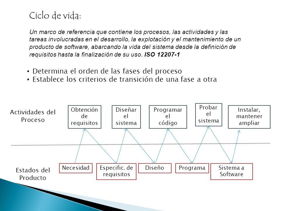 Ciclo de vida: Un marco de referencia que contiene los procesos, las actividades y las tareas involucradas en el desarrollo, la explotación y el mante